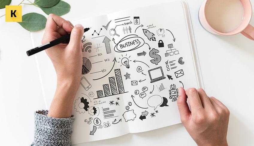 Новшество в бизнесе идеи открыть свой бизнес алгоритм