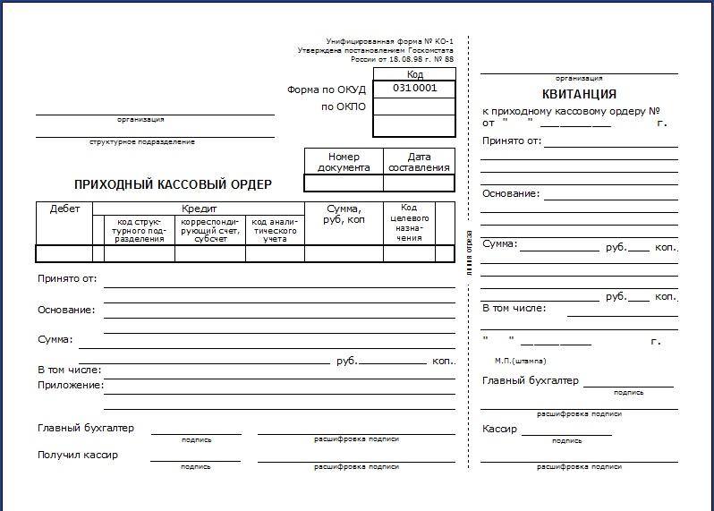 Приходный кассовый ордер заменяет чек для налоговой характеристику с места работы в суд Кондратьевский Средний переулок