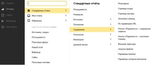 Настроить Яндекс Метрику