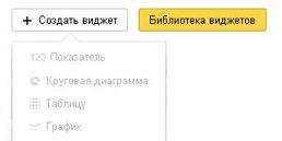 Установить Яндекс Метирку на сайт