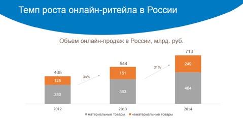 Изображение - Бизнес-план своего интернет-магазина bp_internet_magazina_1