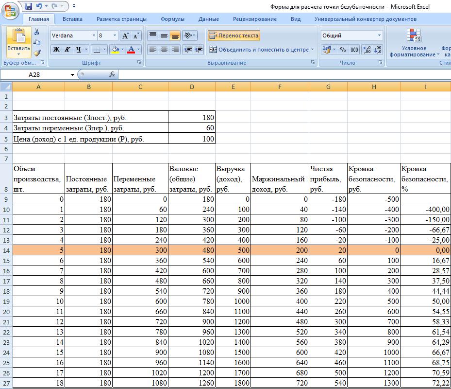 Таблица для расчета