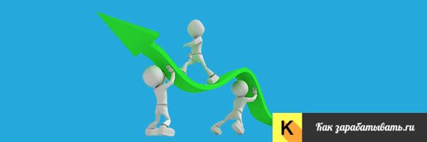 Факторы рентабельности предприятия
