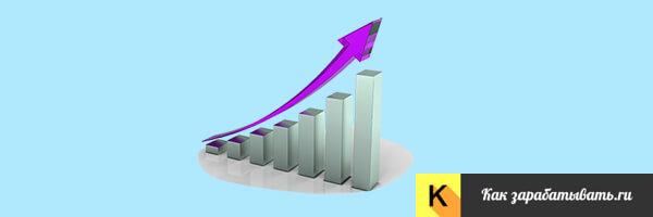Изменение величины уставного капитала