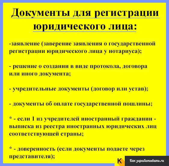 Изображение - Регистрация юридического лица dokumenty-dlja-registracii-juridicheskogo-lica