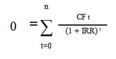Формула оценки инвестиционного проекта
