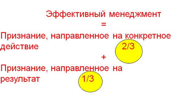 Формула эффективного менеджмента
