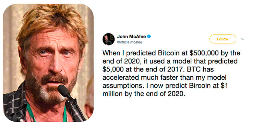 Прогноз криптовалют на 2020 год