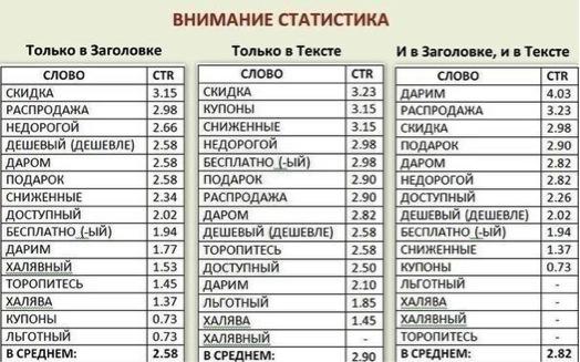 obyavlenie-dlya-kontekstnoi-reklami-1