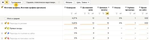 Установить Яндекс Метрику