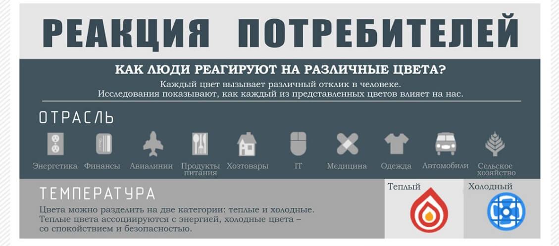 создать логотип на русском