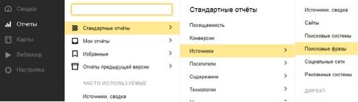 аналитика трафика сайта