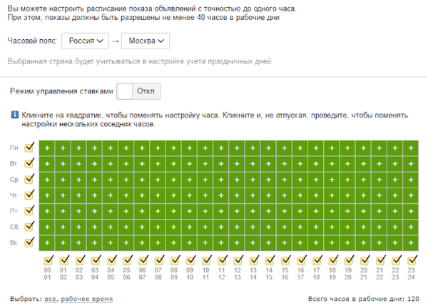 Время показа объявлений Яндекс Директ