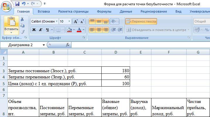 Точка безубыточности в Excel